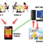 KOT Kitchen Order Ticket POS Billing system